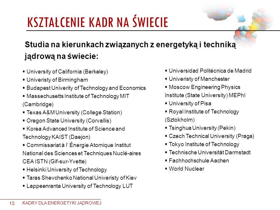 KSZTAŁCENIE KADR NA ŚWIECIE 15 KADRY DLA ENERGETYKI JĄDROWEJ Studia na kierunkach związanych z energetyką i techniką jądrową na świecie: University of