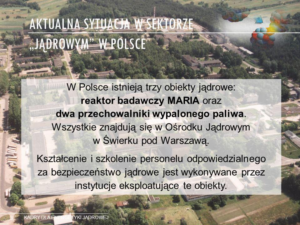 AKTUALNA SYTUACJA W SEKTORZE JĄDROWYM W POLSCE 3 KADRY DLA ENERGETYKI JĄDROWEJ W Polsce istnieją trzy obiekty jądrowe: reaktor badawczy MARIA oraz dwa