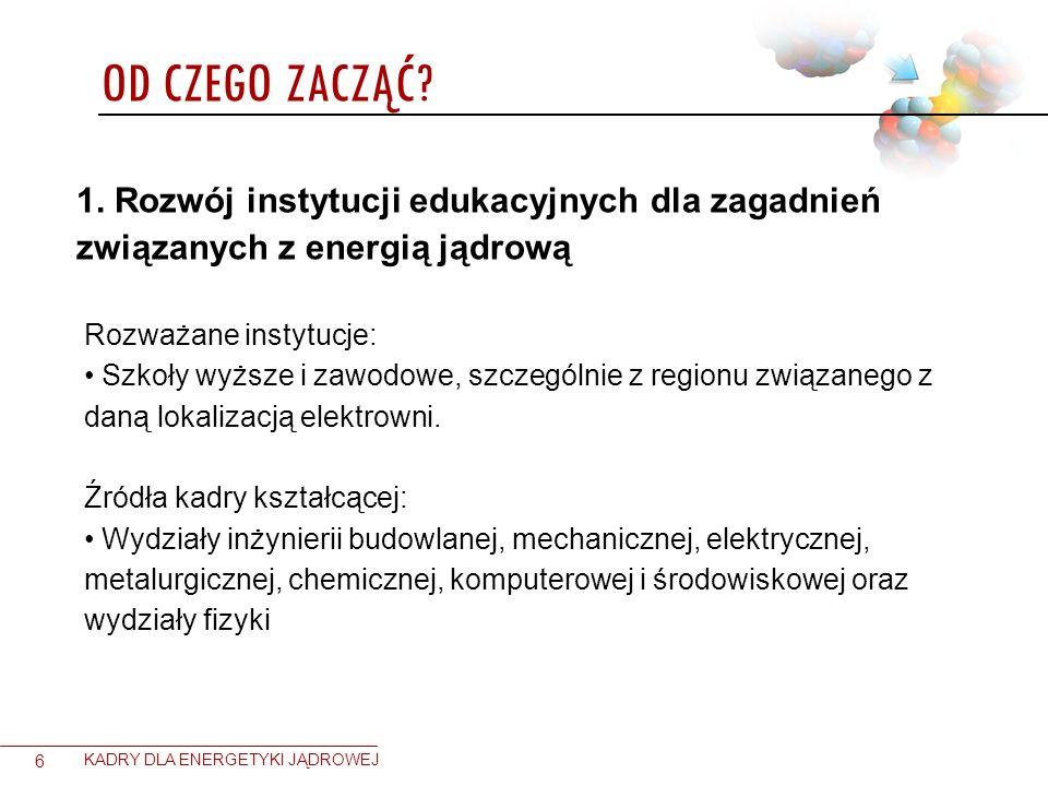 OD CZEGO ZACZĄĆ? 6 KADRY DLA ENERGETYKI JĄDROWEJ 1. Rozwój instytucji edukacyjnych dla zagadnień związanych z energią jądrową Rozważane instytucje: Sz