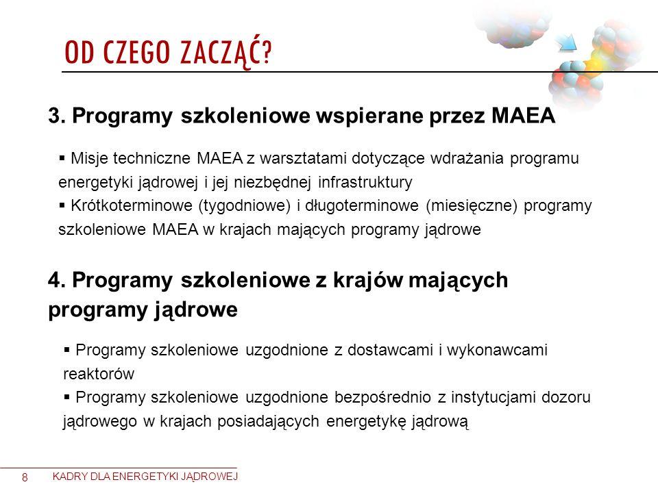 OD CZEGO ZACZĄĆ? 8 KADRY DLA ENERGETYKI JĄDROWEJ 3. Programy szkoleniowe wspierane przez MAEA Misje techniczne MAEA z warsztatami dotyczące wdrażania