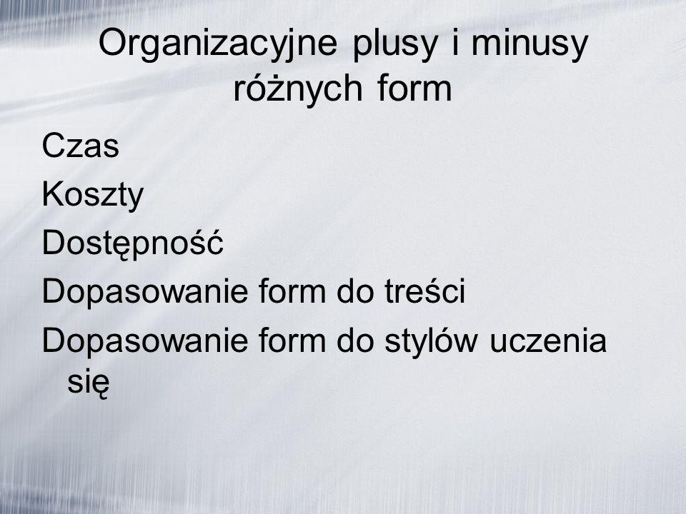 Organizacyjne plusy i minusy różnych form Czas Koszty Dostępność Dopasowanie form do treści Dopasowanie form do stylów uczenia się