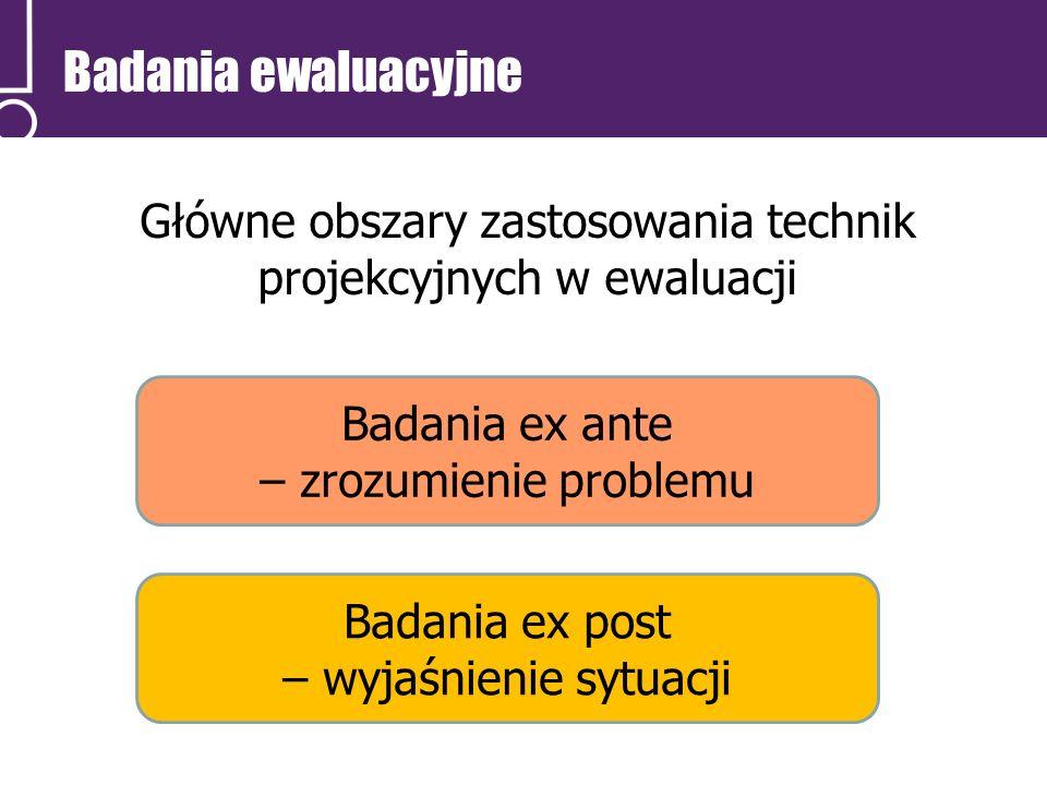 Badania ewaluacyjne Główne obszary zastosowania technik projekcyjnych w ewaluacji Badania ex ante – zrozumienie problemu Badania ex post – wyjaśnienie