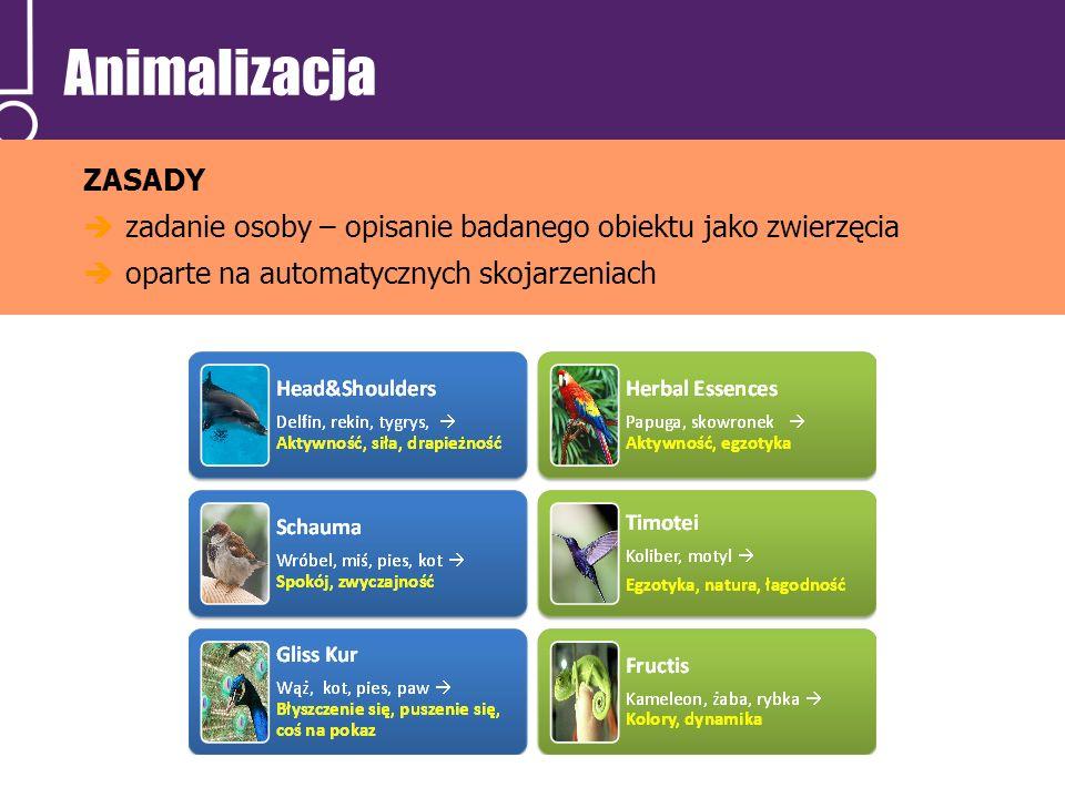 Animalizacja ZASADY zadanie osoby – opisanie badanego obiektu jako zwierzęcia oparte na automatycznych skojarzeniach