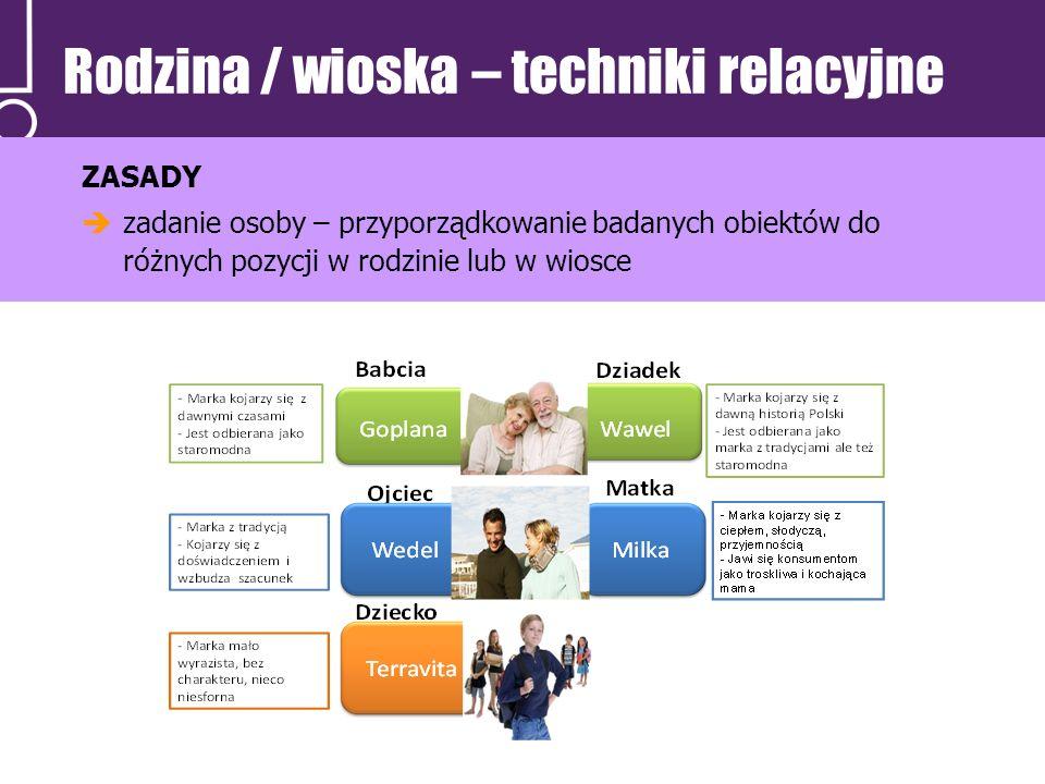 Rodzina / wioska – techniki relacyjne ZASADY zadanie osoby – przyporządkowanie badanych obiektów do różnych pozycji w rodzinie lub w wiosce
