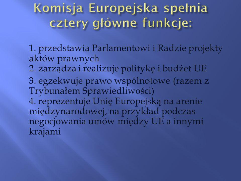 1. przedstawia Parlamentowi i Radzie projekty aktów prawnych 2. zarządza i realizuje politykę i budżet UE 3. egzekwuje prawo wspólnotowe (razem z Tryb