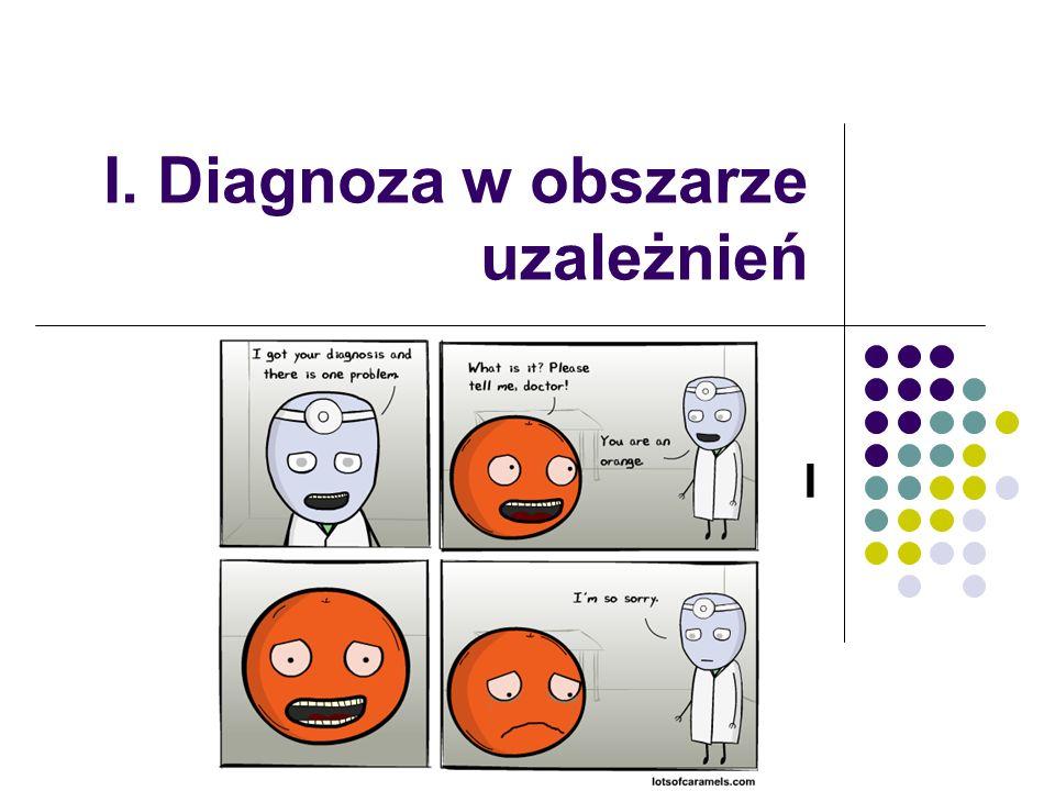 I. Diagnoza w obszarze uzależnień I