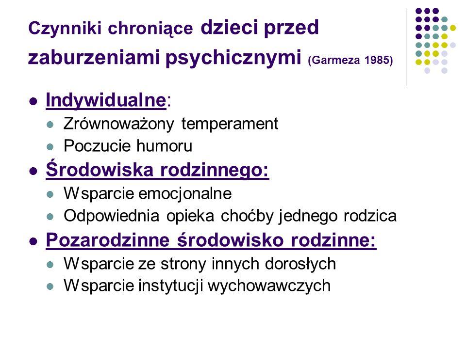 Czynniki chroniące dzieci przed zaburzeniami psychicznymi (Garmeza 1985) Indywidualne: Zrównoważony temperament Poczucie humoru Środowiska rodzinnego: