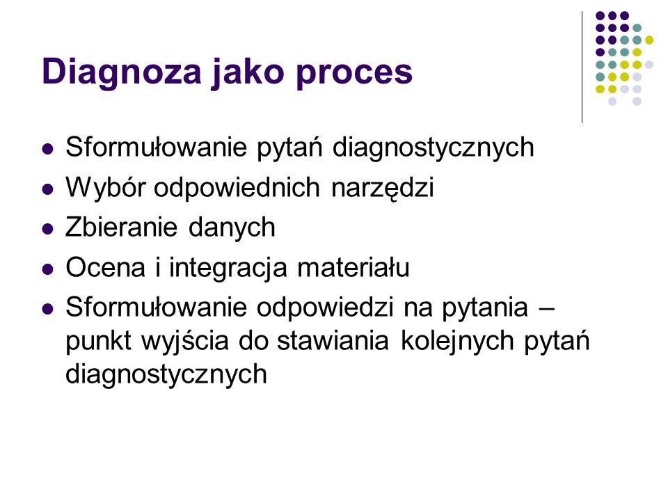Diagnoza jako proces Sformułowanie pytań diagnostycznych Wybór odpowiednich narzędzi Zbieranie danych Ocena i integracja materiału Sformułowanie odpow