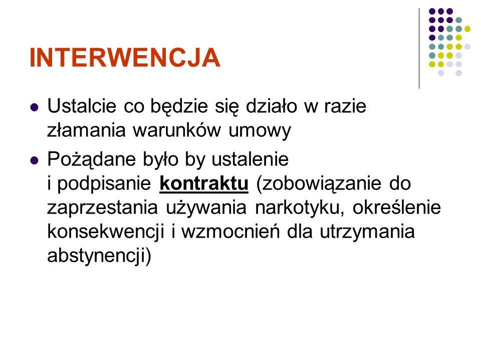 INTERWENCJA Ustalcie co będzie się działo w razie złamania warunków umowy Pożądane było by ustalenie i podpisanie kontraktu (zobowiązanie do zaprzesta