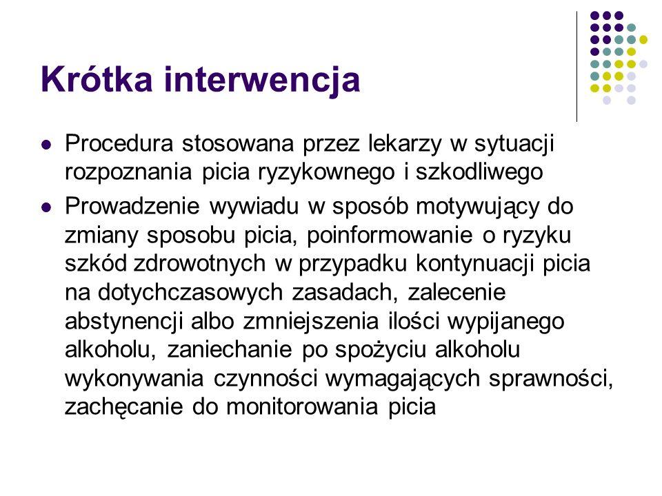Krótka interwencja Procedura stosowana przez lekarzy w sytuacji rozpoznania picia ryzykownego i szkodliwego Prowadzenie wywiadu w sposób motywujący do