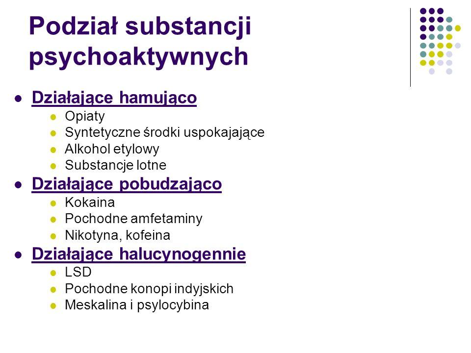 Podział substancji psychoaktywnych Działające hamująco Opiaty Syntetyczne środki uspokajające Alkohol etylowy Substancje lotne Działające pobudzająco