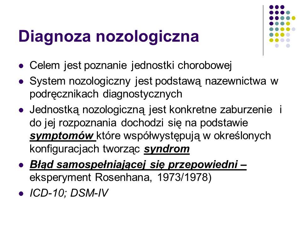Diagnoza nozologiczna Celem jest poznanie jednostki chorobowej System nozologiczny jest podstawą nazewnictwa w podręcznikach diagnostycznych Jednostką
