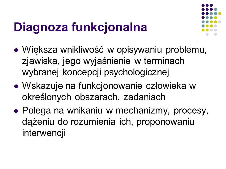 INTERWENCJA Ustalcie co będzie się działo w razie złamania warunków umowy Pożądane było by ustalenie i podpisanie kontraktu (zobowiązanie do zaprzestania używania narkotyku, określenie konsekwencji i wzmocnień dla utrzymania abstynencji)