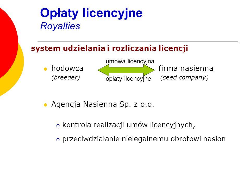 system udzielania i rozliczania licencji hodowca firma nasienna (breeder) (seed company) Agencja Nasienna Sp. z o.o. kontrola realizacji umów licencyj