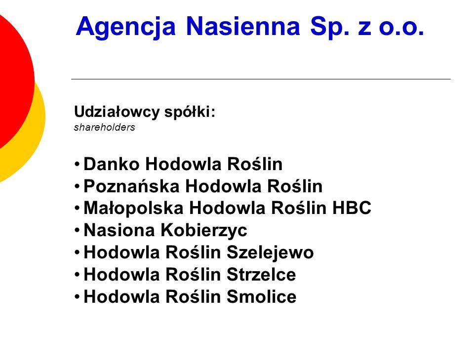 Agencja Nasienna Sp. z o.o. Udziałowcy spółki: shareholders Danko Hodowla Roślin Poznańska Hodowla Roślin Małopolska Hodowla Roślin HBC Nasiona Kobier