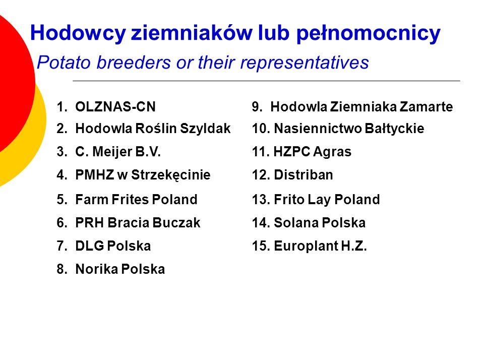 Hodowcy ziemniaków lub pełnomocnicy Potato breeders or their representatives 1. OLZNAS-CN9. Hodowla Ziemniaka Zamarte 2. Hodowla Roślin Szyldak10. Nas
