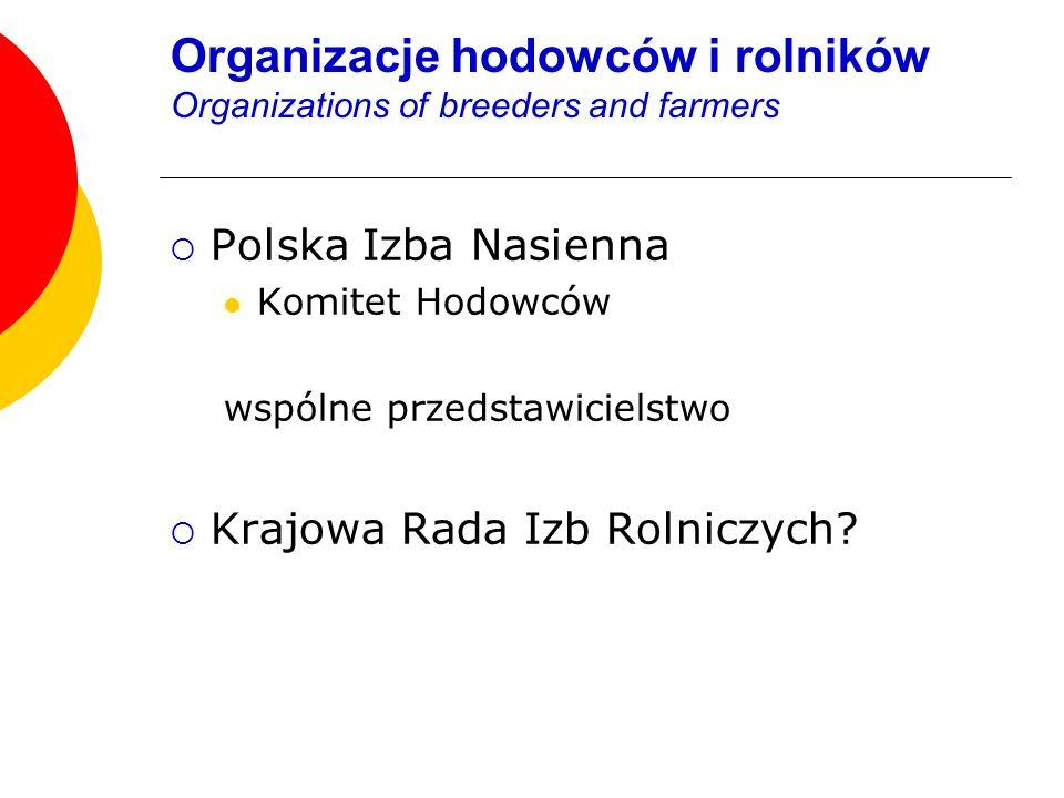 Organizacje hodowców i rolników Organizations of breeders and farmers Polska Izba Nasienna Komitet Hodowców wspólne przedstawicielstwo Krajowa Rada Iz