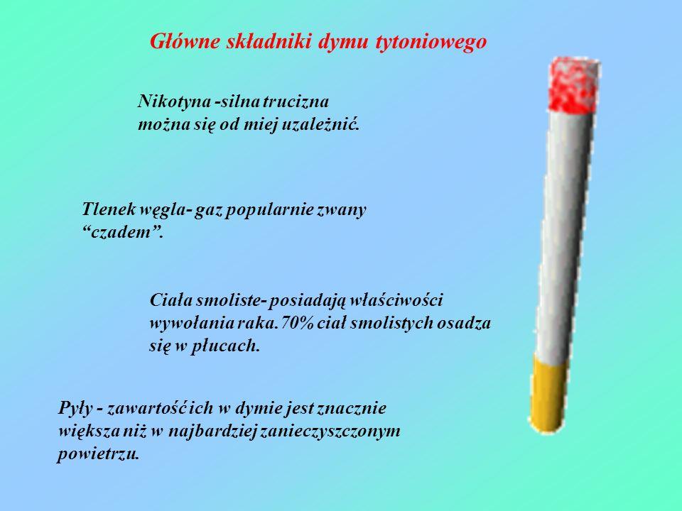 Główne składniki dymu tytoniowego Nikotyna -silna trucizna można się od miej uzależnić.