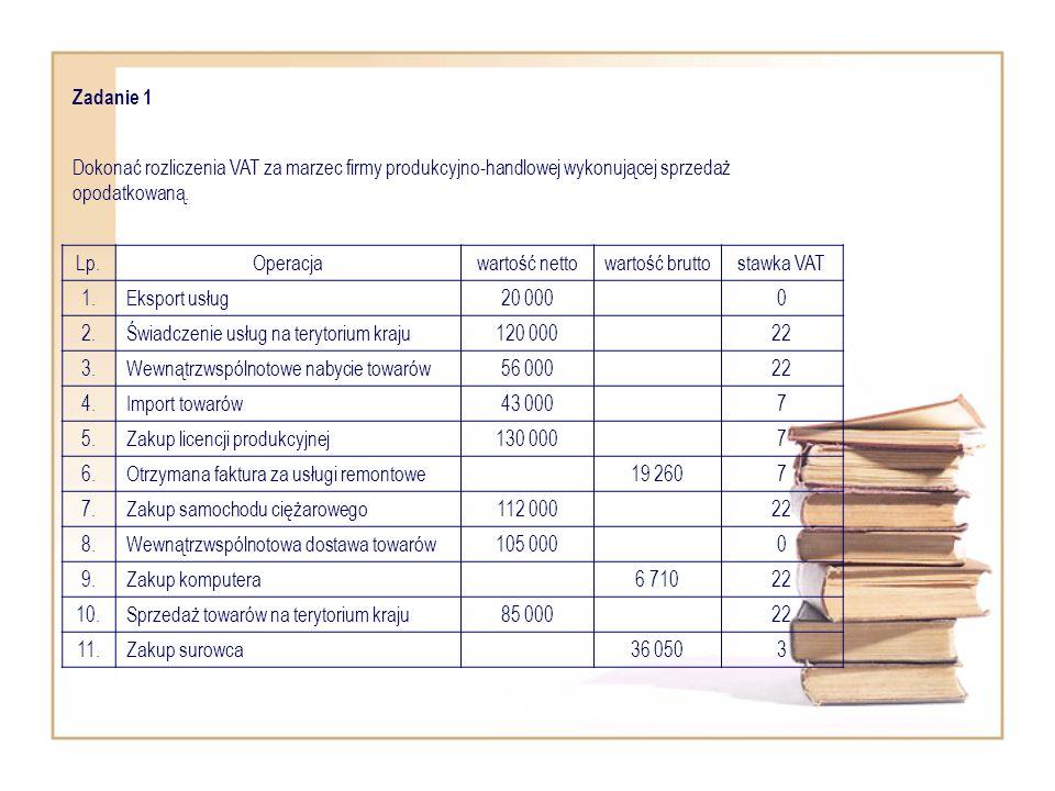Zadanie 1 Dokonać rozliczenia VAT za marzec firmy produkcyjno-handlowej wykonującej sprzedaż opodatkowaną. Lp.Operacjawartość nettowartość bruttostawk