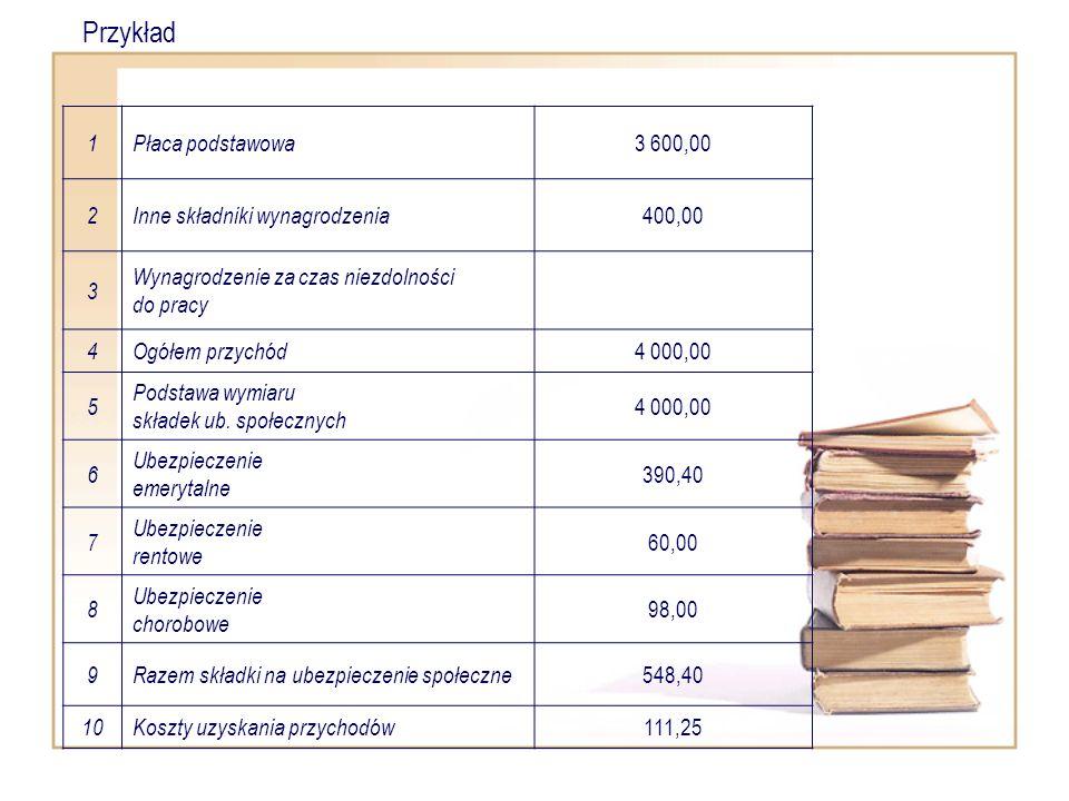 1Płaca podstawowa 3 600,00 2Inne składniki wynagrodzenia 400,00 3 Wynagrodzenie za czas niezdolności do pracy 4Ogółem przychód 4 000,00 5 Podstawa wym