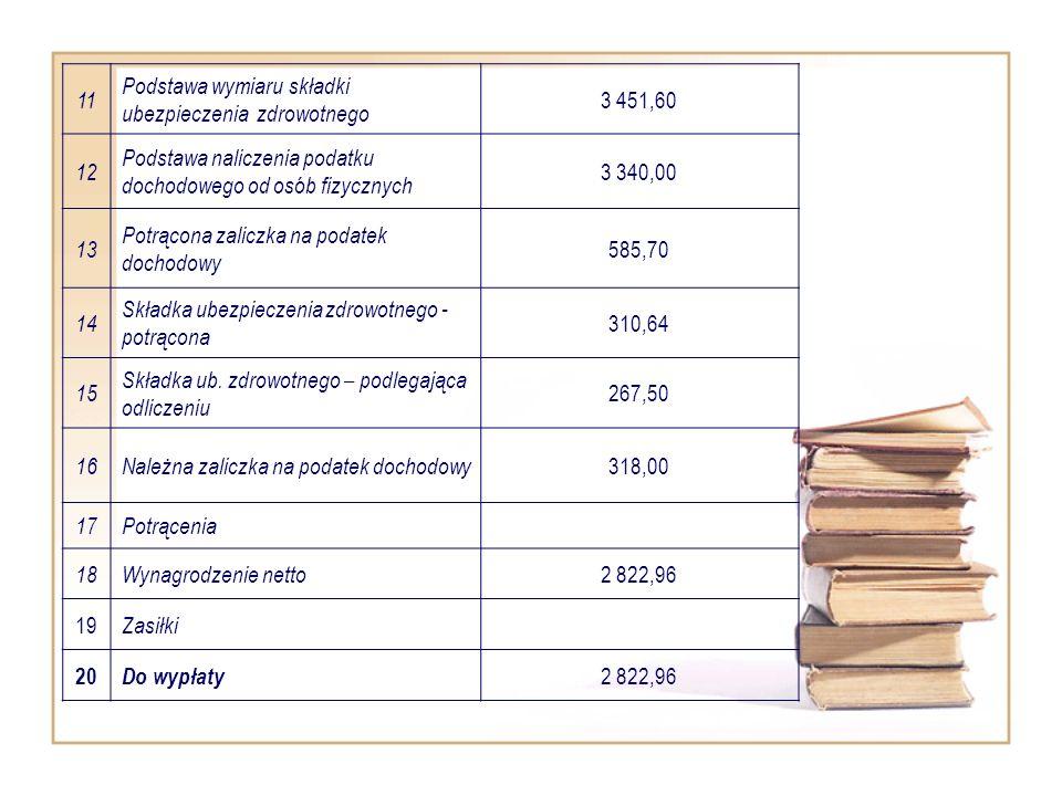 11 Podstawa wymiaru składki ubezpieczenia zdrowotnego 3 451,60 12 Podstawa naliczenia podatku dochodowego od osób fizycznych 3 340,00 13 Potrącona zal