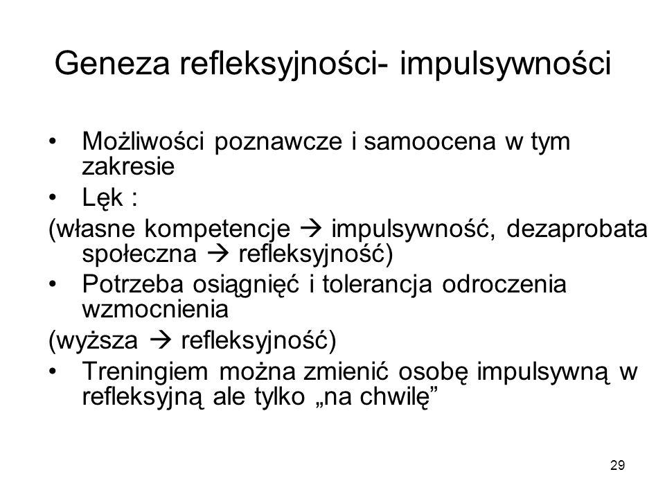 29 Geneza refleksyjności- impulsywności Możliwości poznawcze i samoocena w tym zakresie Lęk : (własne kompetencje impulsywność, dezaprobata społeczna