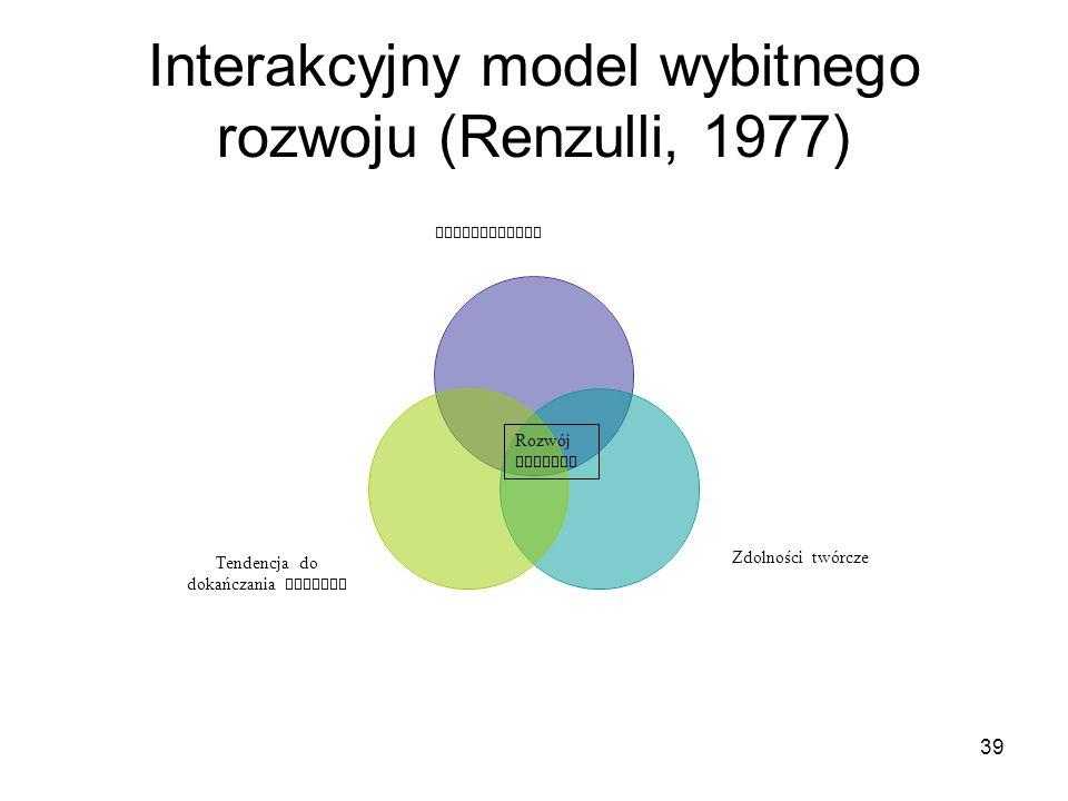 39 Interakcyjny model wybitnego rozwoju (Renzulli, 1977) Rozwój wybitny