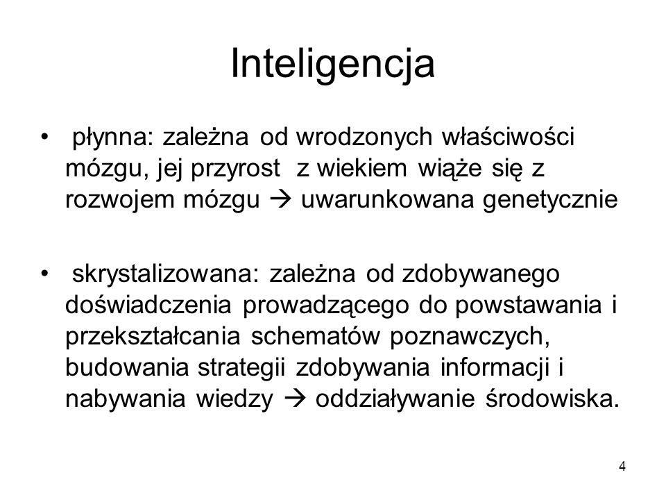 5 Inteligencja (Spearman): -Czynnik ogólny g: od niego zależy poziom wykonywania wszelkich zadań intelektualnych, - Czynniki specyficzne s: mają wpływ na poziom wykonania ściśle określonych typów zadań intelektualnych (niezależne od siebie): Płynność słowna, Rozumienie słów, Czynnik liczbowy, Czynnik przestrzenny, Pamięć, Szybkość spostrzegania, Rozumowania.