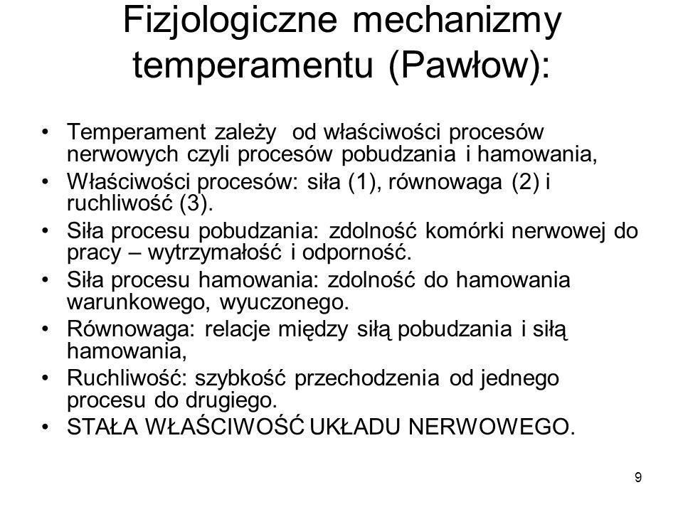 9 Fizjologiczne mechanizmy temperamentu (Pawłow): Temperament zależy od właściwości procesów nerwowych czyli procesów pobudzania i hamowania, Właściwo