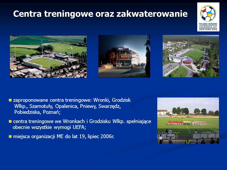 Centra treningowe oraz zakwaterowanie zaproponowane centra treningowe: Wronki, Grodzisk Wlkp., Szamotuły, Opalenica, Pniewy, Swarzędz, Pobiedziska, Po