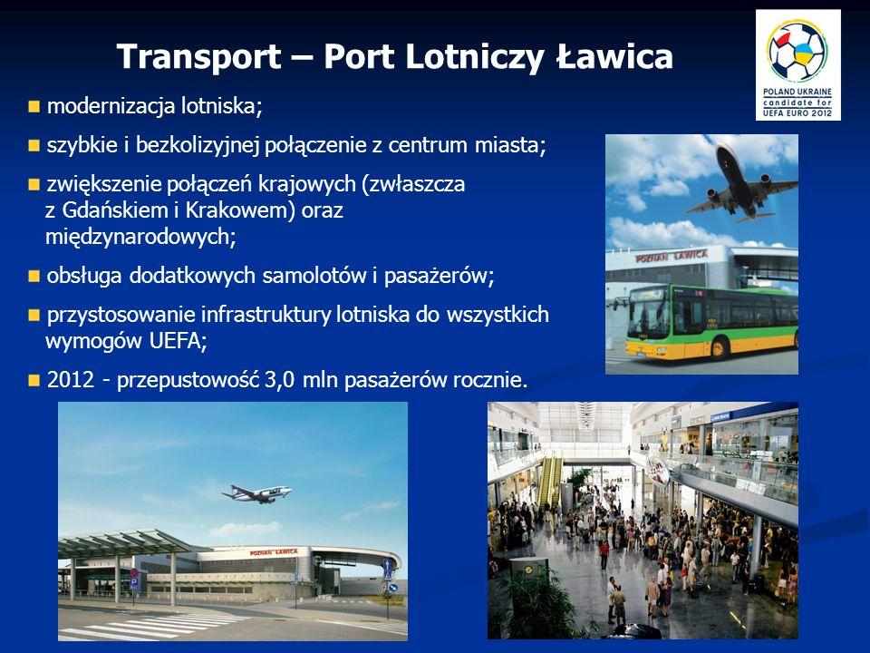 modernizacja lotniska; szybkie i bezkolizyjnej połączenie z centrum miasta; zwiększenie połączeń krajowych (zwłaszcza z Gdańskiem i Krakowem) oraz mię