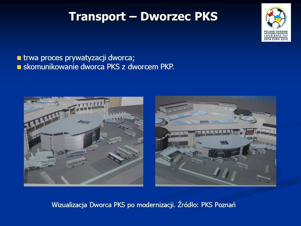 Transport – Dworzec PKS trwa proces prywatyzacji dworca; skomunikowanie dworca PKS z dworcem PKP. Wizualizacja Dworca PKS po modernizacji. Źródło: PKS