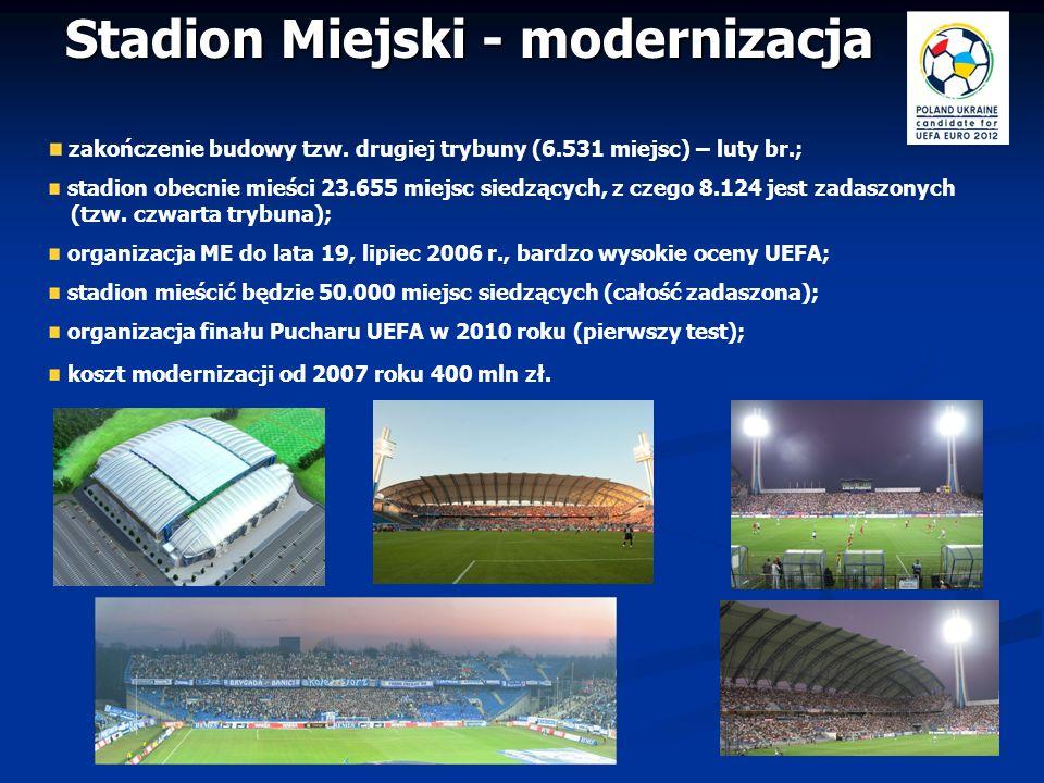 Stadion Miejski - modernizacja zakończenie budowy tzw. drugiej trybuny (6.531 miejsc) – luty br.; stadion obecnie mieści 23.655 miejsc siedzących, z c