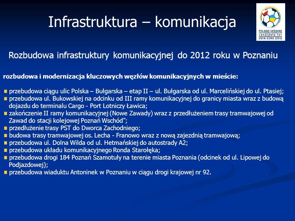 Rozbudowa infrastruktury komunikacyjnej do 2012 roku w Poznaniu Infrastruktura – komunikacja rozbudowa i modernizacja kluczowych węzłów komunikacyjnyc