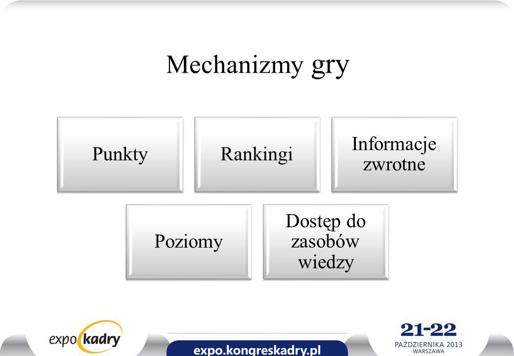 Mechanizmy gry PunktyRankingi Informacje zwrotne Poziomy Dostęp do zasobów wiedzy
