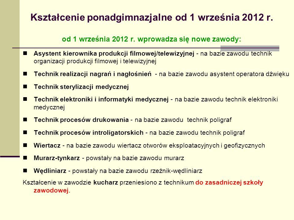 Kształcenie ponadgimnazjalne od 1 września 2012 r. od 1 września 2012 r. wprowadza się nowe zawody: Asystent kierownika produkcji filmowej/telewizyjne
