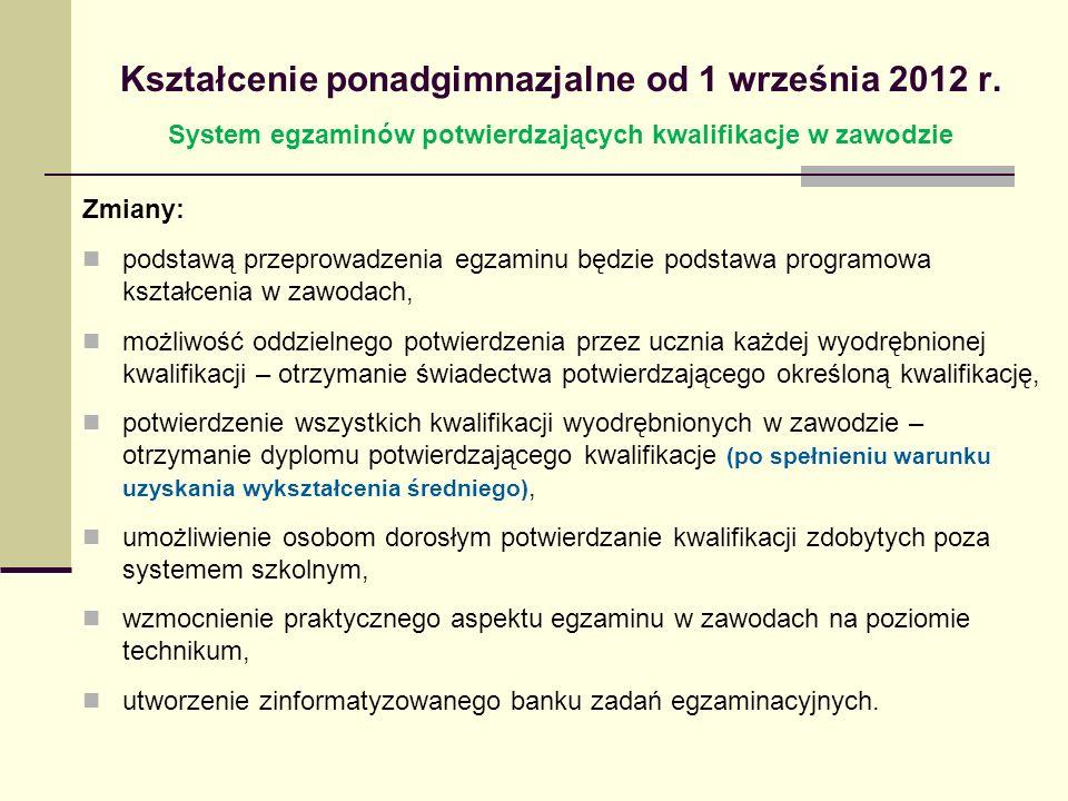 Kształcenie ponadgimnazjalne od 1 września 2012 r. System egzaminów potwierdzających kwalifikacje w zawodzie Zmiany: podstawą przeprowadzenia egzaminu