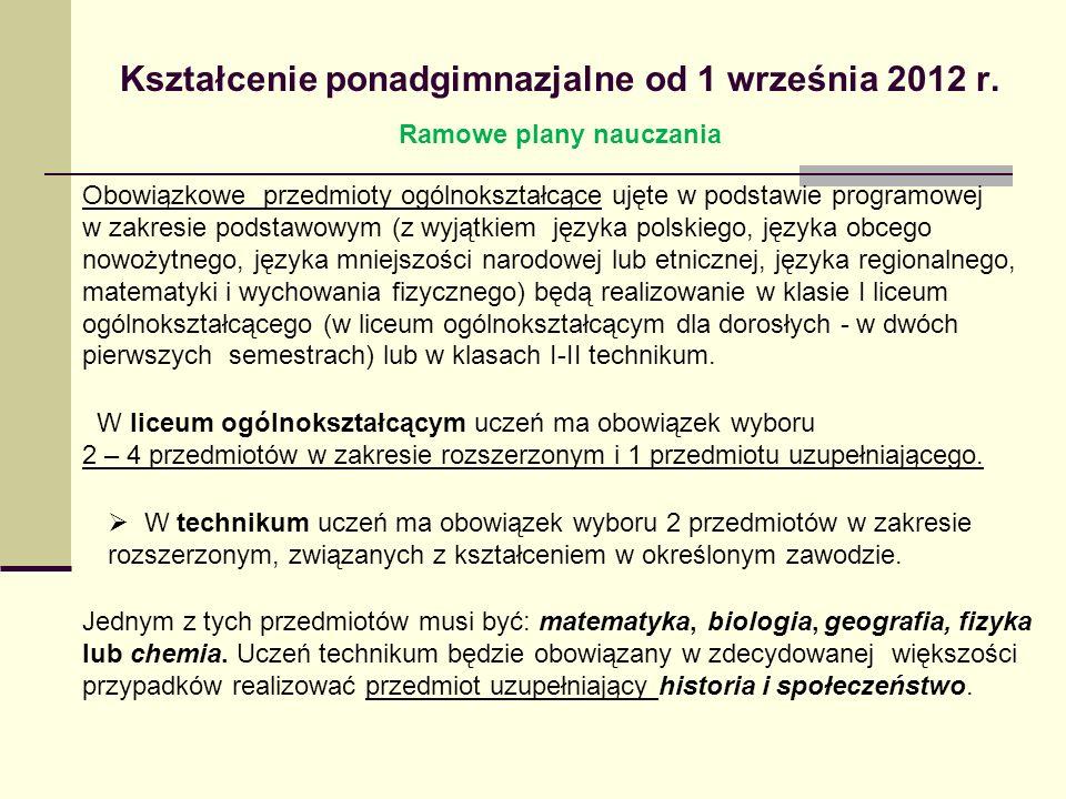 Kształcenie ponadgimnazjalne od 1 września 2012 r. Ramowe plany nauczania Obowiązkowe przedmioty ogólnokształcące ujęte w podstawie programowej w zakr