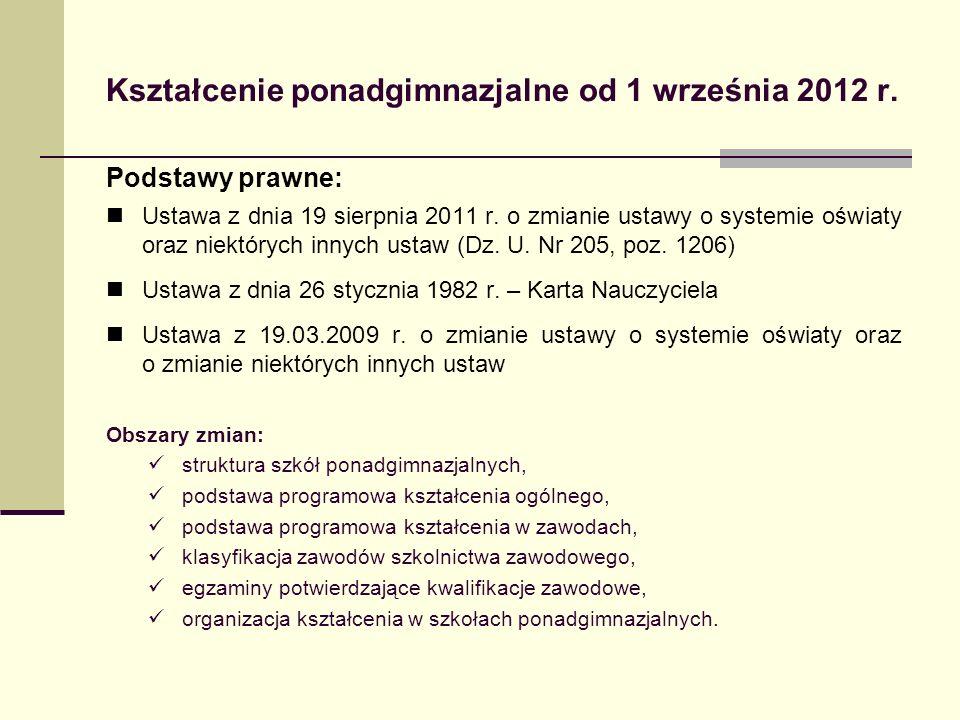Kształcenie ponadgimnazjalne od 1 września 2012 r. Podstawy prawne: Ustawa z dnia 19 sierpnia 2011 r. o zmianie ustawy o systemie oświaty oraz niektór