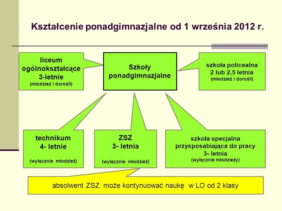 Kształcenie ponadgimnazjalne od 1 września 2012 r. liceum ogólnokształcące 3-letnie (młodzież i dorośli) Szkoły ponadgimnazjalne technikum 4- letnie (
