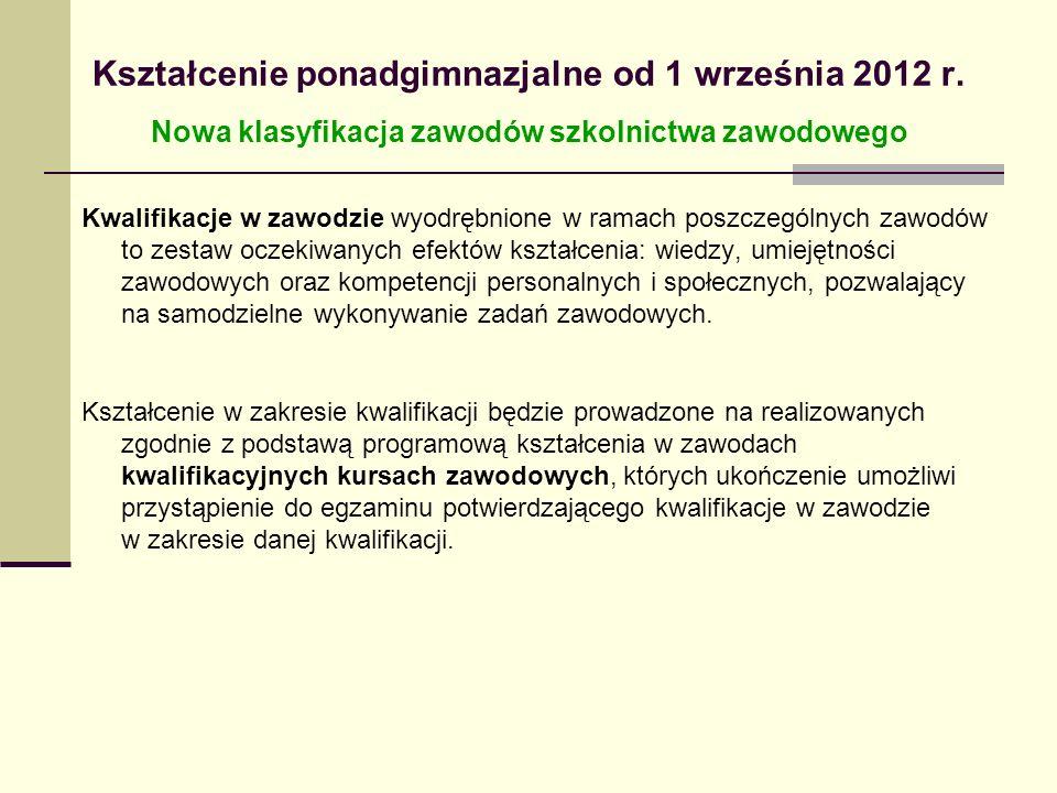 Kształcenie ponadgimnazjalne od 1 września 2012 r. Nowa klasyfikacja zawodów szkolnictwa zawodowego Kwalifikacje w zawodzie wyodrębnione w ramach posz