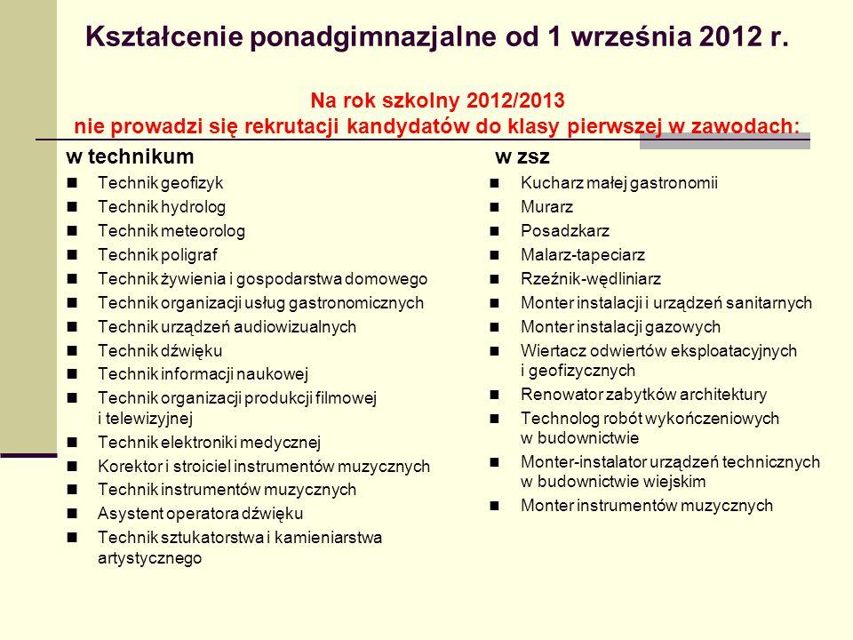 Kształcenie ponadgimnazjalne od 1 września 2012 r. Na rok szkolny 2012/2013 nie prowadzi się rekrutacji kandydatów do klasy pierwszej w zawodach: w te
