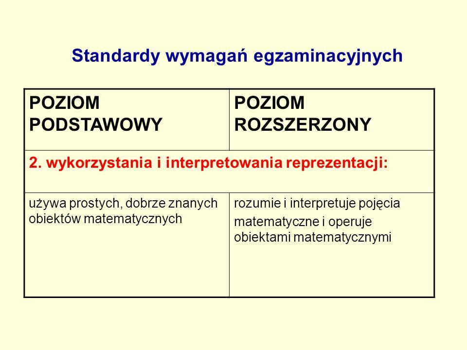 Standardy wymagań egzaminacyjnych POZIOM PODSTAWOWY POZIOM ROZSZERZONY 2. wykorzystania i interpretowania reprezentacji: używa prostych, dobrze znanyc