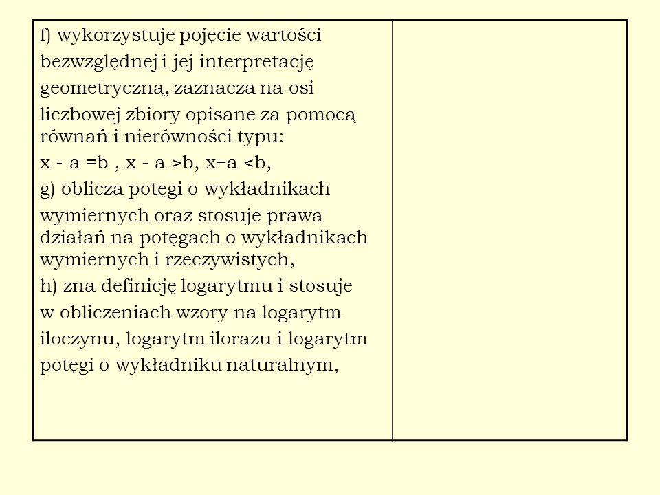 f) wykorzystuje pojęcie wartości bezwzględnej i jej interpretację geometryczną, zaznacza na osi liczbowej zbiory opisane za pomocą równań i nierównośc