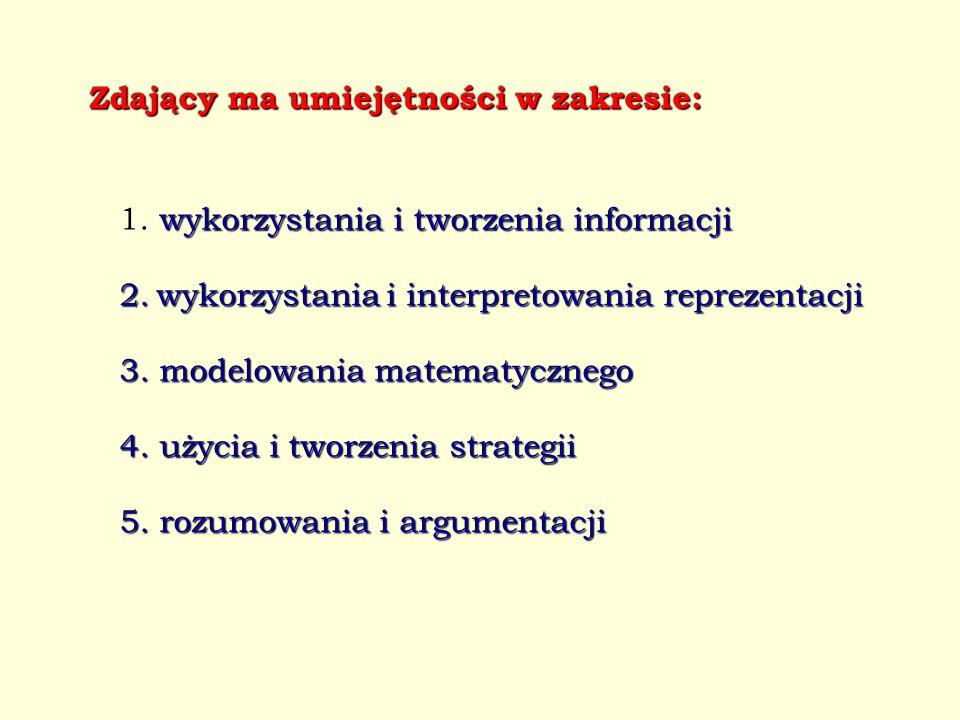 1. wykorzystania i tworzenia informacji 2.wykorzystaniai interpretowania reprezentacji 2. wykorzystania i interpretowania reprezentacji 3. modelowania