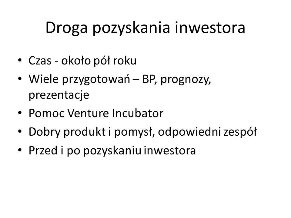 Droga pozyskania inwestora Czas - około pół roku Wiele przygotowań – BP, prognozy, prezentacje Pomoc Venture Incubator Dobry produkt i pomysł, odpowiedni zespół Przed i po pozyskaniu inwestora