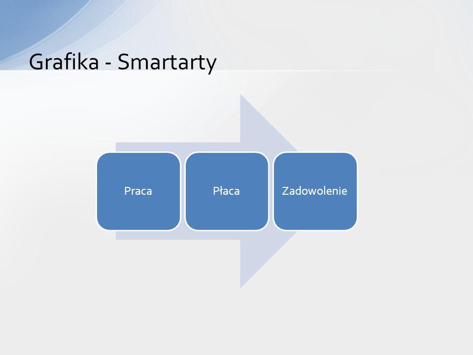 Grafika - Smartarty PracaPłacaZadowolenie