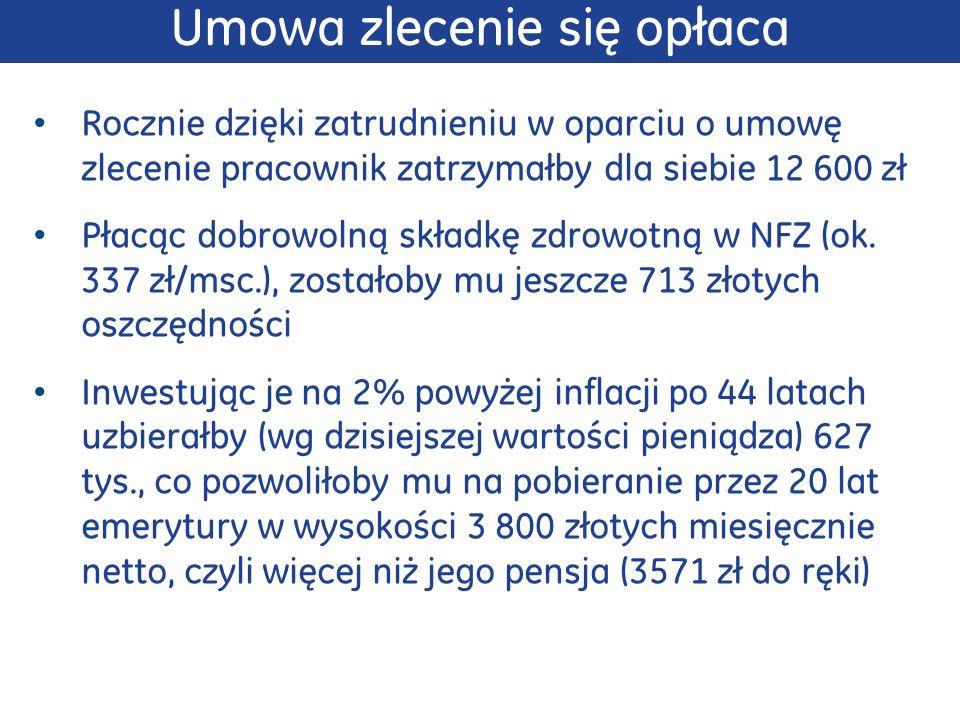 Umowa zlecenie się opłaca Rocznie dzięki zatrudnieniu w oparciu o umowę zlecenie pracownik zatrzymałby dla siebie 12 600 zł Płacąc dobrowolną składkę