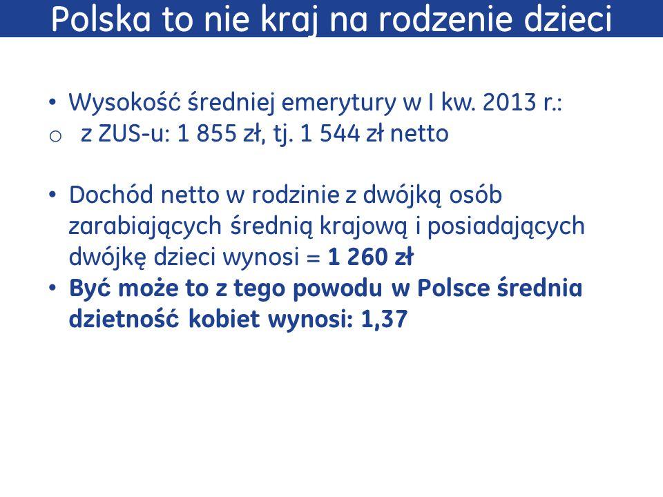 Przyjmuje się, że mediana zarobków w Polsce jest o ok.