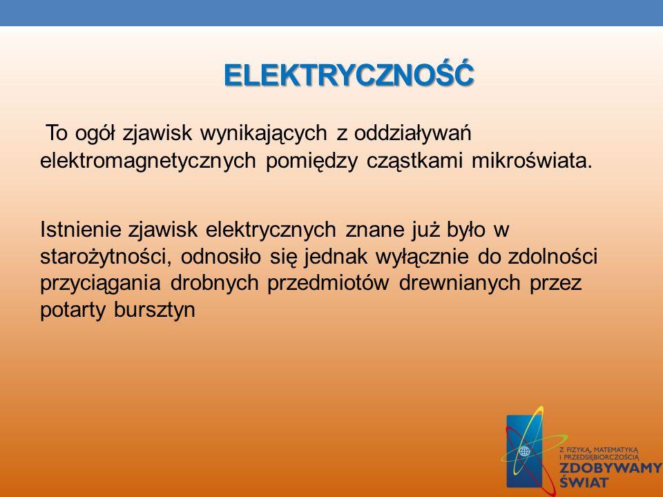 A DZIŚ… …elektryczność jest wygodną i stosunkowo tanią formą przesyłania energii i obecnie trudno sobie wyobrazić życie bez energii elektrycznej. Obec